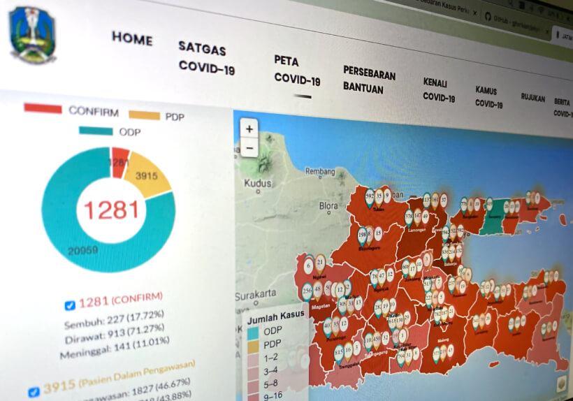 Grafik Perkembangan Covid-19 di Provinsi Jawa Timur
