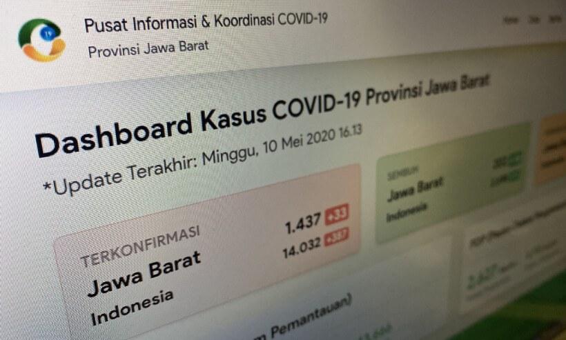 Grafik Perkembangan Covid-19 di Provinsi Jawa Barat